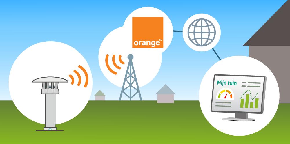 Bodemsensor en Orange IoT